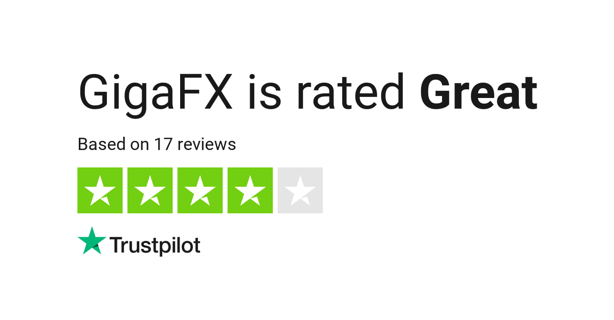 GigaFX Reviews | Customer Service Reviews