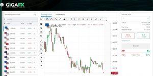 GigaFX Trading Platforms