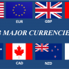 Major Currencies
