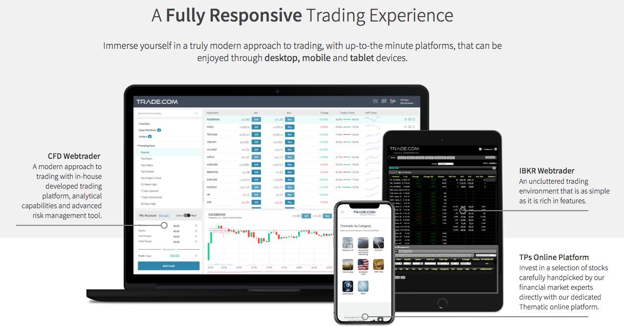 trade.com review 2