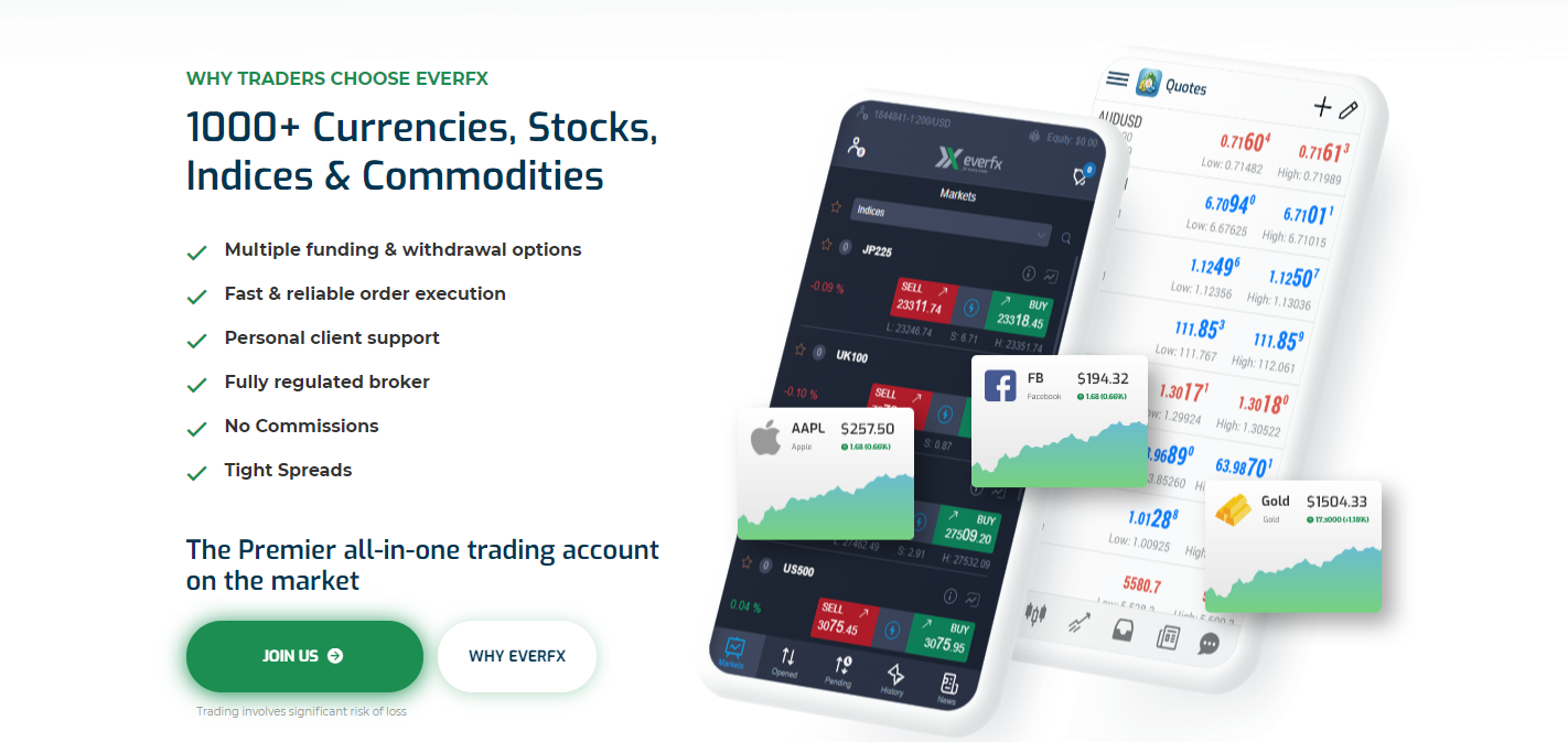 trading with EverFX