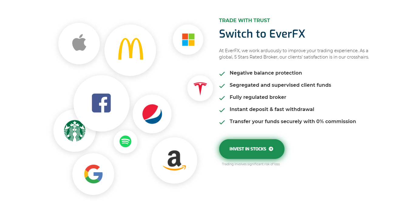 EverFX trading experience