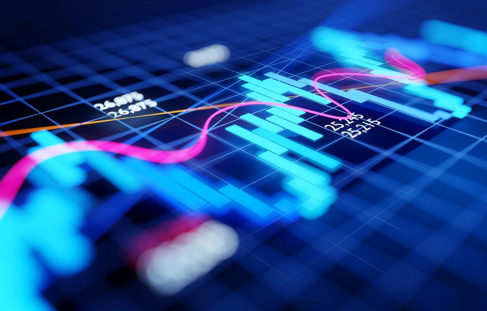 Handel auf mehreren Märkten
