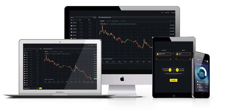 Solidinvest.co trading platform