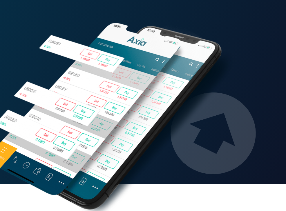 Axia Investments mobile platform
