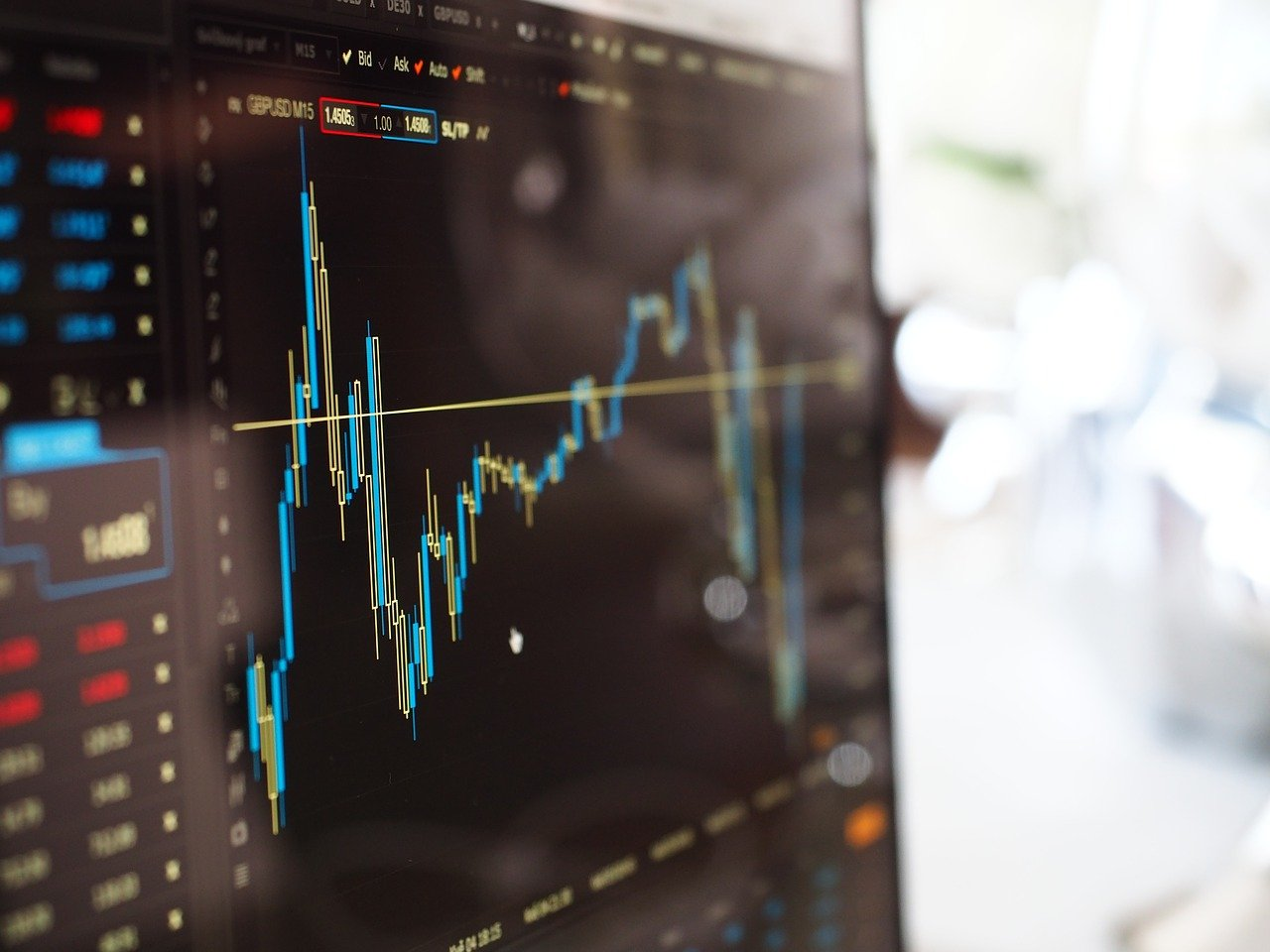 Bitmax trading platform