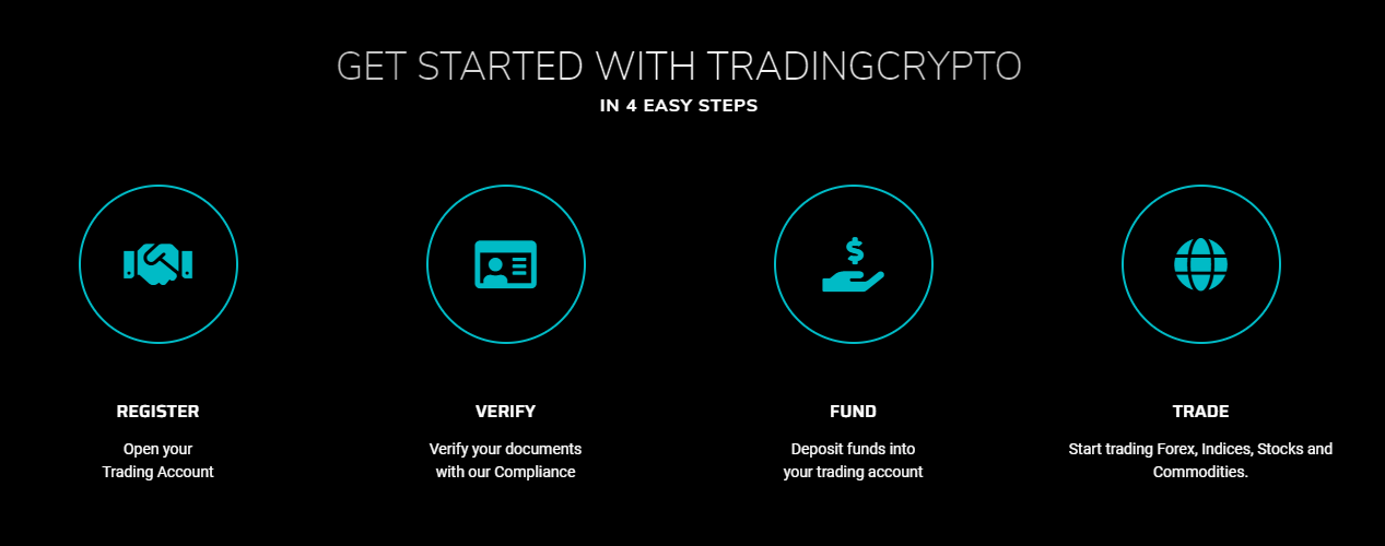 getting started with Tradingcrypto