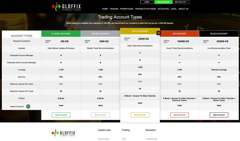 Die verschiedenen Handelskonten auf der Seite von Gloffix