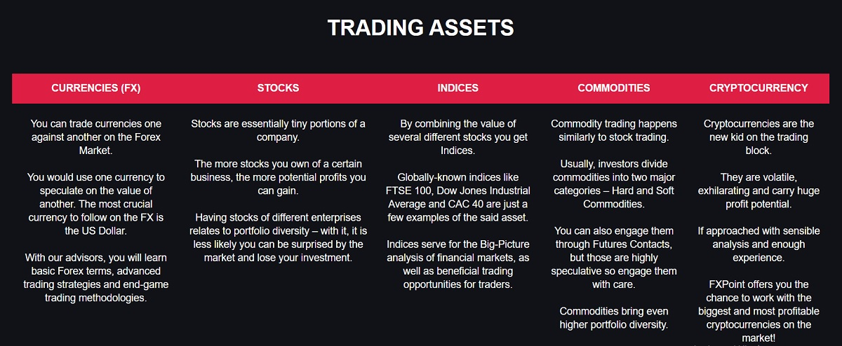 FXPoint trading products