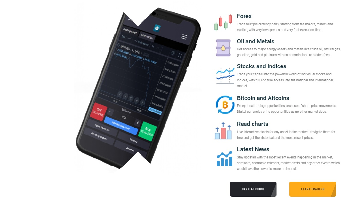 CRYPTOP trading instruments