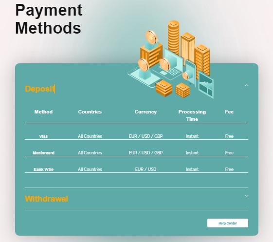 Tredero Deposits & Withdrawals